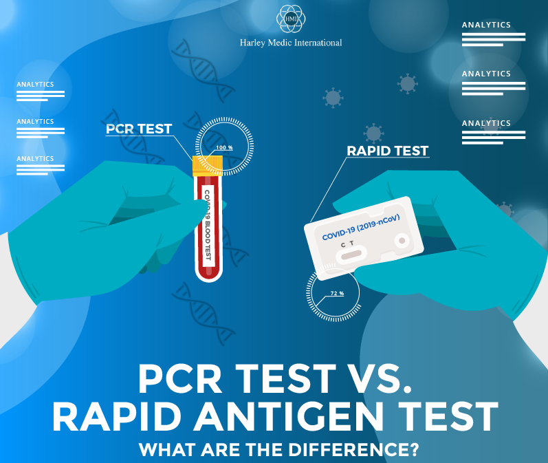 PCR Test Vs. Rapid Antigen Test, what are the difference? [Infographic]