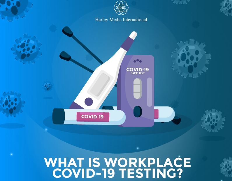 What is workplace COVID-19 testing? [Infographic]