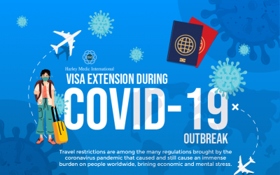 Visa Extension during COVID-19 Outbreak [Infographic]