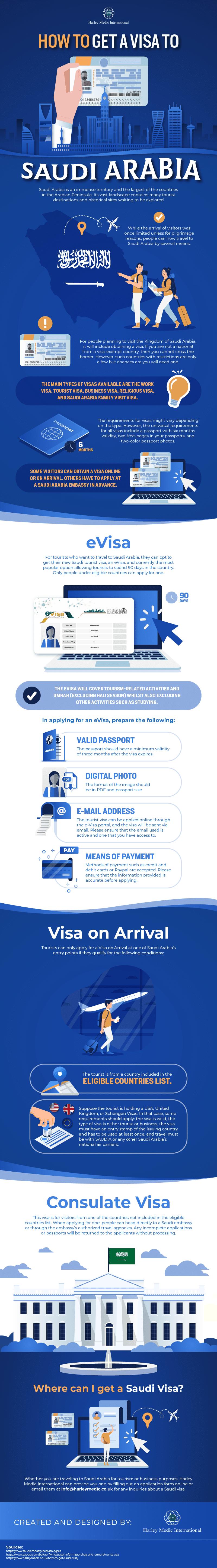 How-to-get-a-visa-to-Saudi-Arabia-01
