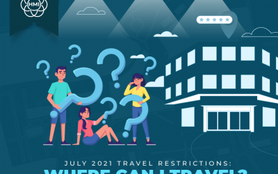 Travel Restrictions Where can I travel  [Infographic]
