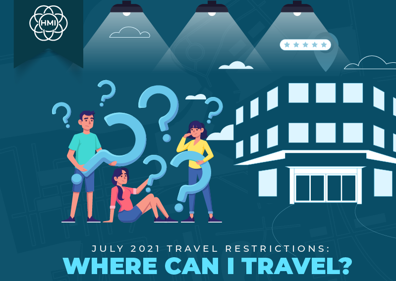 Travel Restrictions Where can I travel featured image
