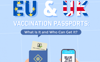 EU & UK Vaccination Passports: What Is It and Who Can Get It? [Infographic]