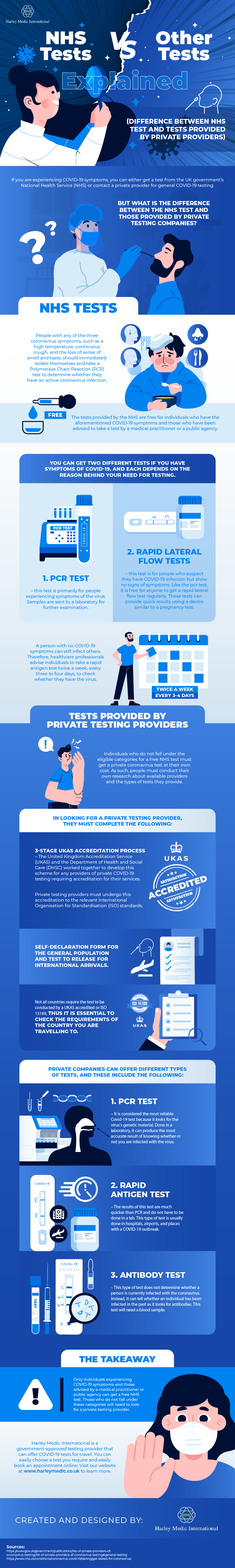 NHS Tests VS. Other Tests Explained-01