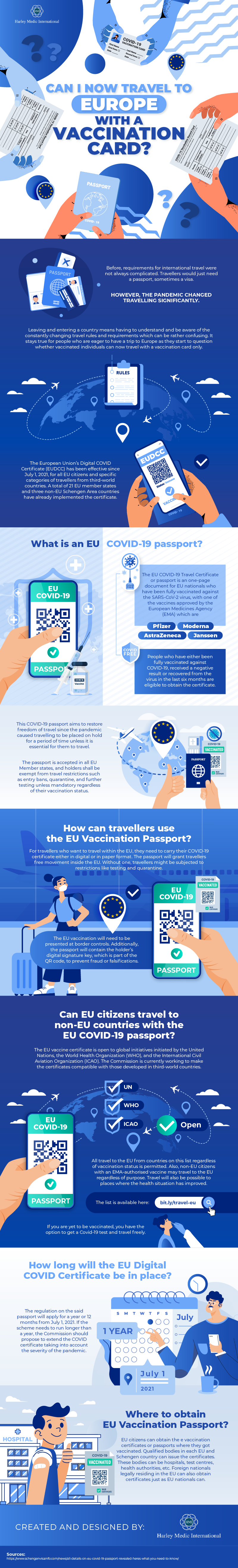 Can I now travel to Europe with a vaccination card